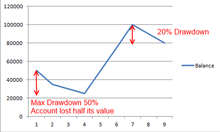 Dasar-Dasar Ilmu Probabilitas Untuk Trading Forex