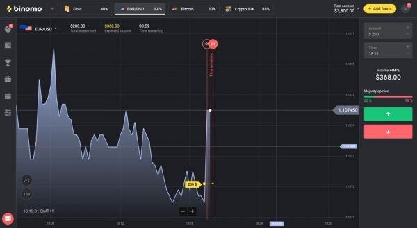apa itu pasar biner tutorial cara deposit di binomo