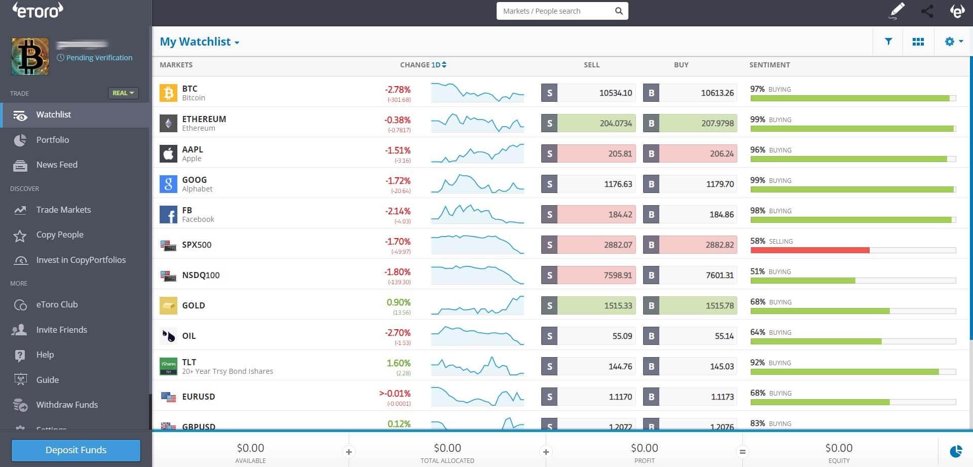 Pilihlah platform perdagangan terbaik | AvaTrade