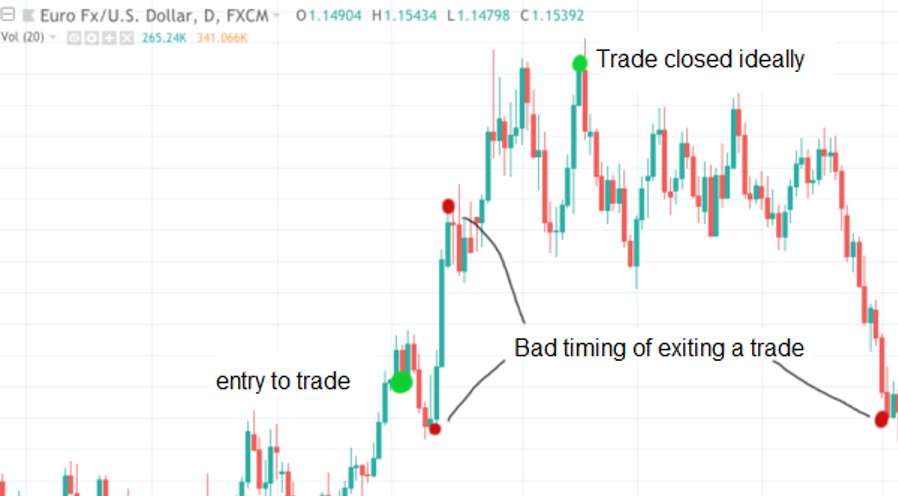 Cara Trading Binary Option - Forex Indonesia