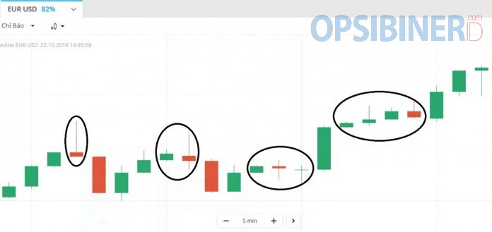 Opsibinerid Forex Trading Binary Option Indonesia