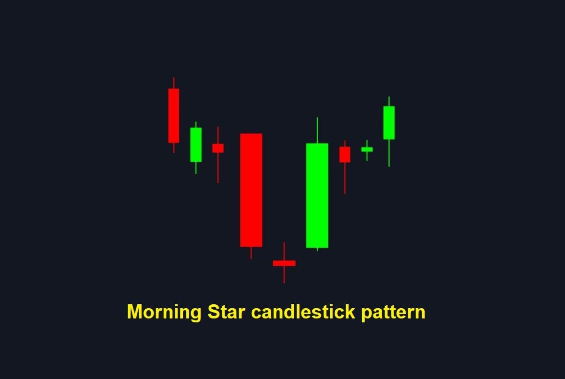 ¿Cómo determinar el precio más bajo en Olymp Trade usando el patrón de Candlesticks Morning Star?