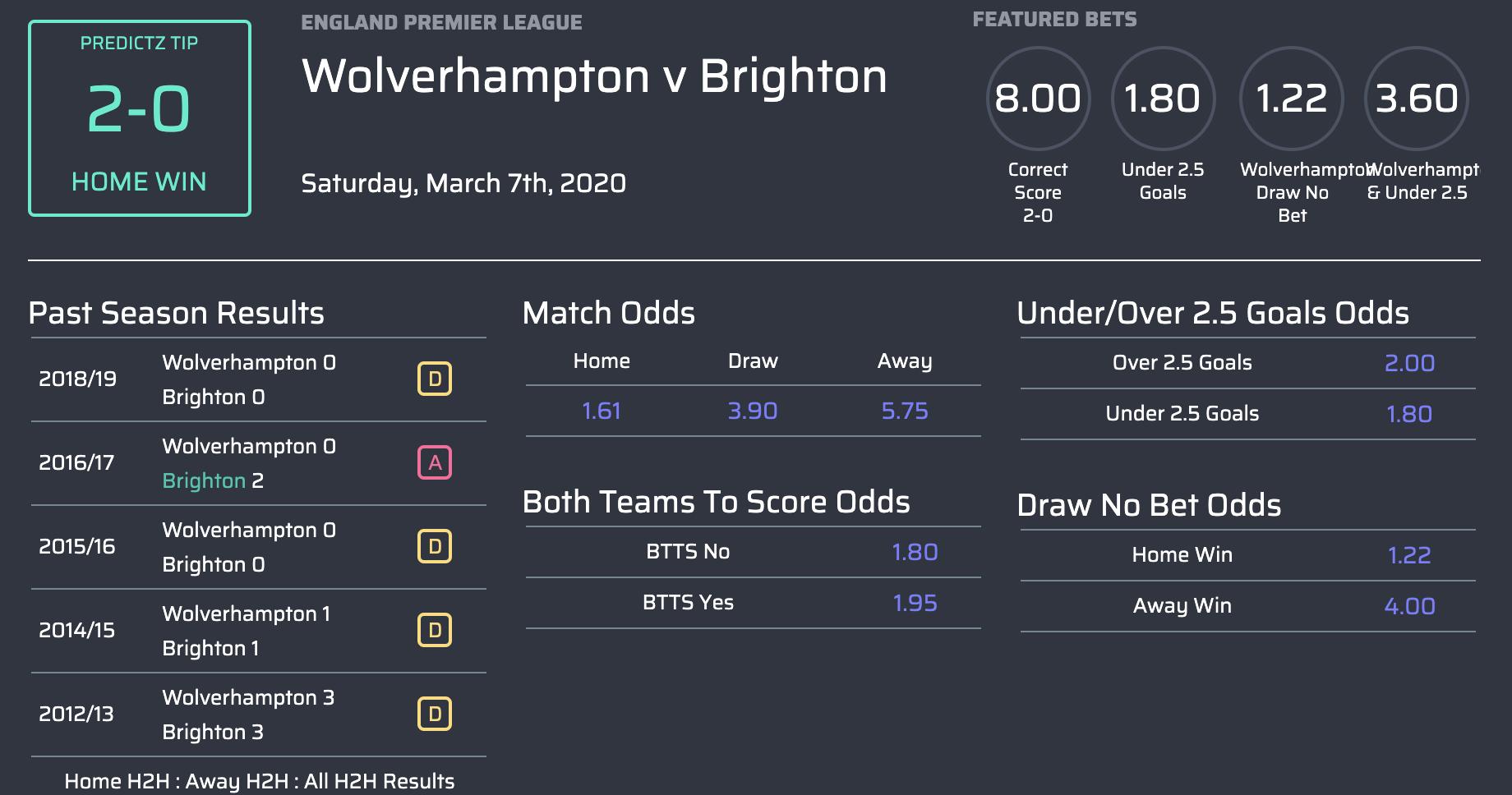 Máy tính dự đoán kết quả bóng đá Ngoại Hạng Anh vòng 29-6