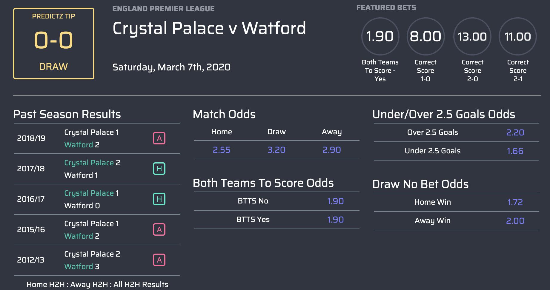 Máy tính dự đoán kết quả bóng đá Ngoại Hạng Anh vòng 29-3