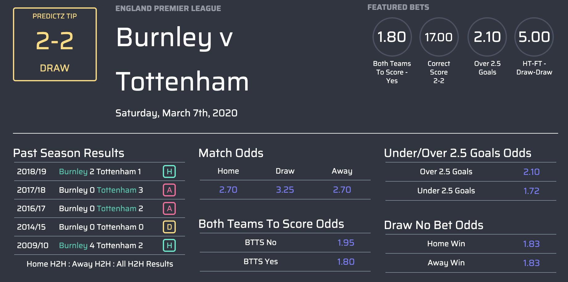 Máy tính dự đoán kết quả bóng đá Ngoại Hạng Anh vòng 29-7
