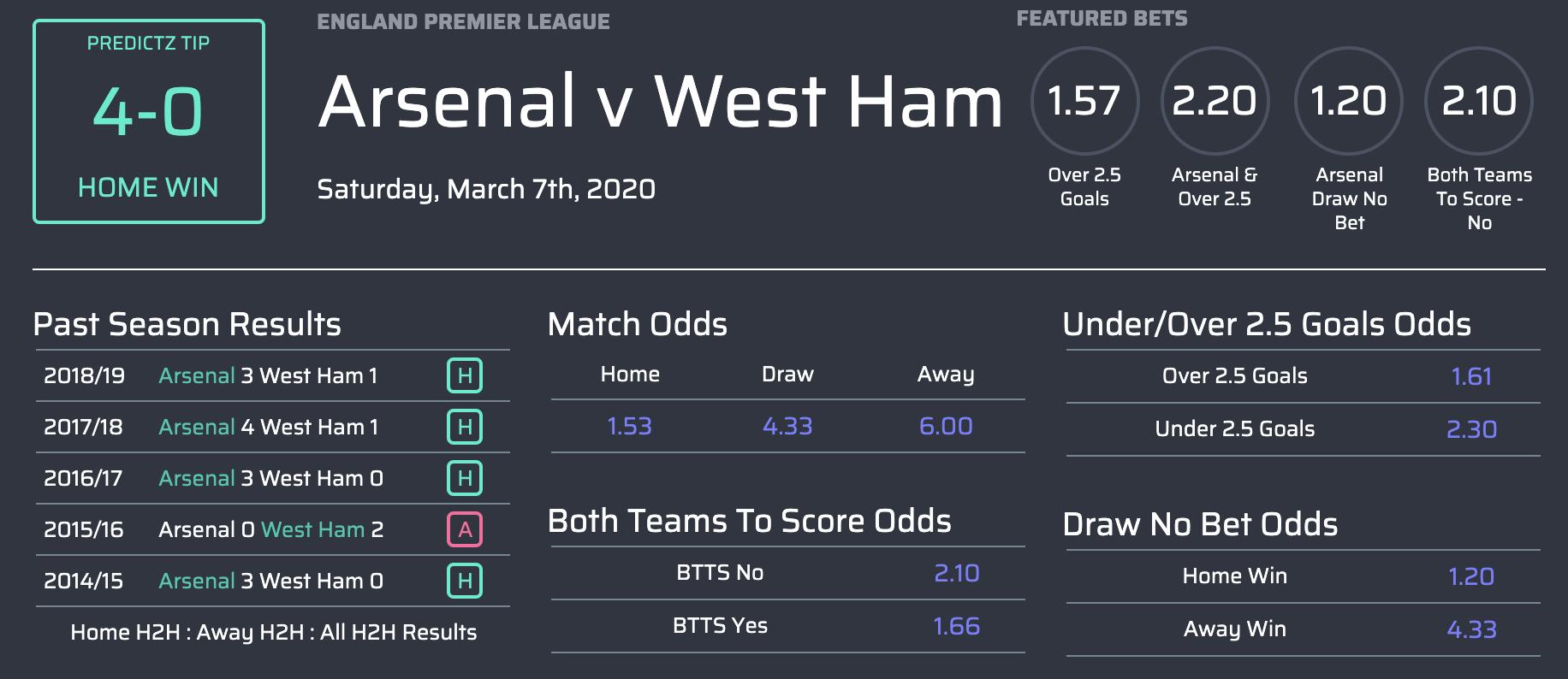 Máy tính dự đoán kết quả bóng đá Ngoại Hạng Anh vòng 29-2