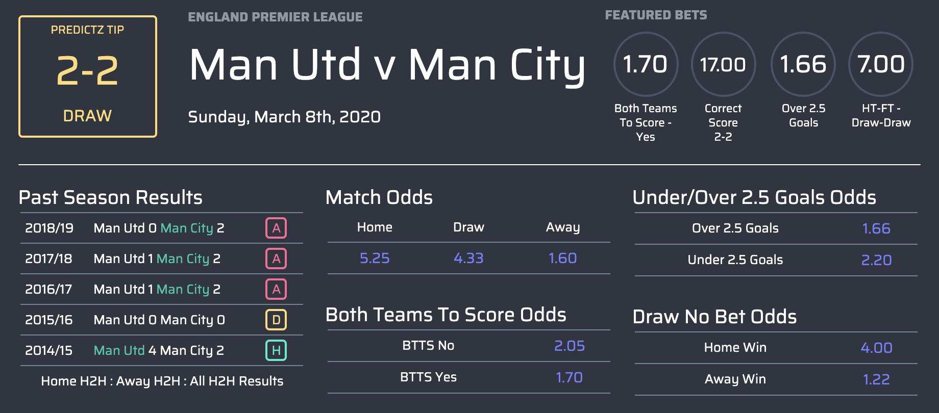 Máy tính dự đoán kết quả bóng đá Ngoại Hạng Anh vòng 29-9