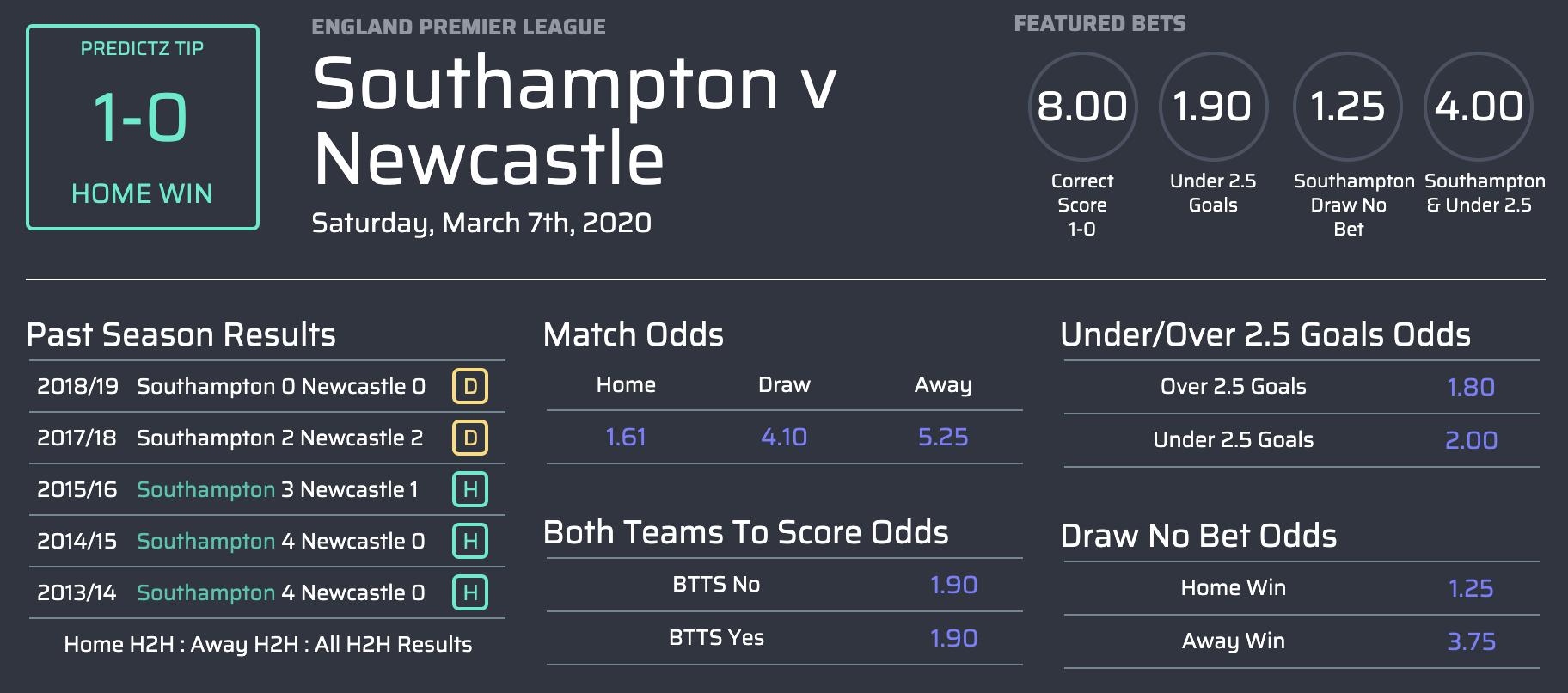 Máy tính dự đoán kết quả bóng đá Ngoại Hạng Anh vòng 29-5