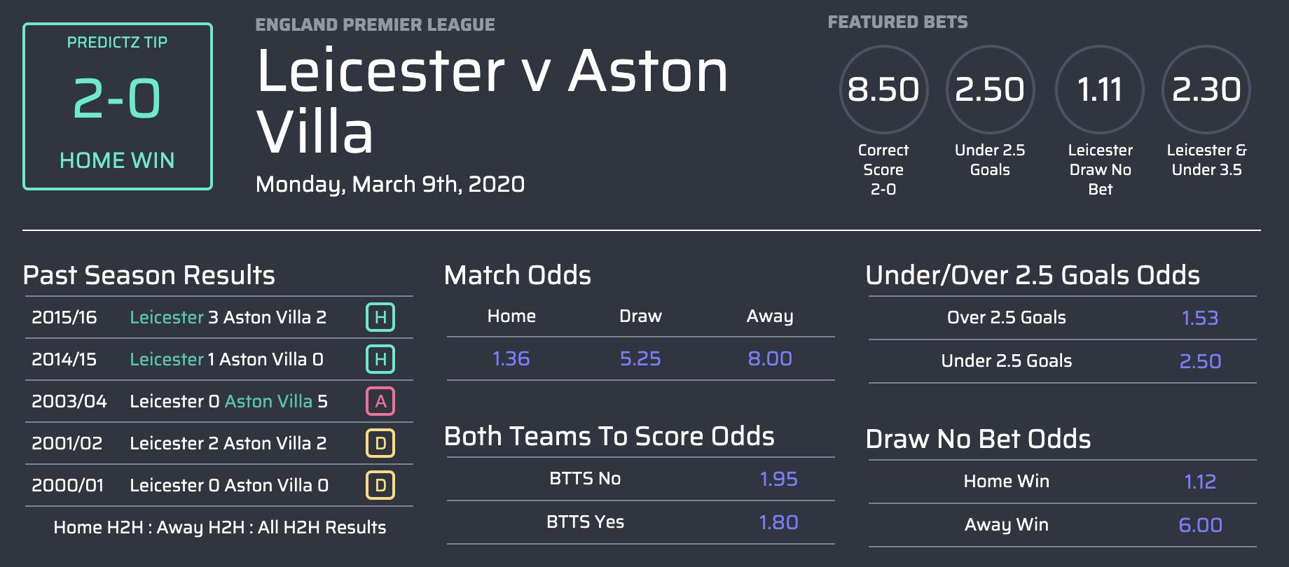 Máy tính dự đoán kết quả bóng đá Ngoại Hạng Anh vòng 29-10