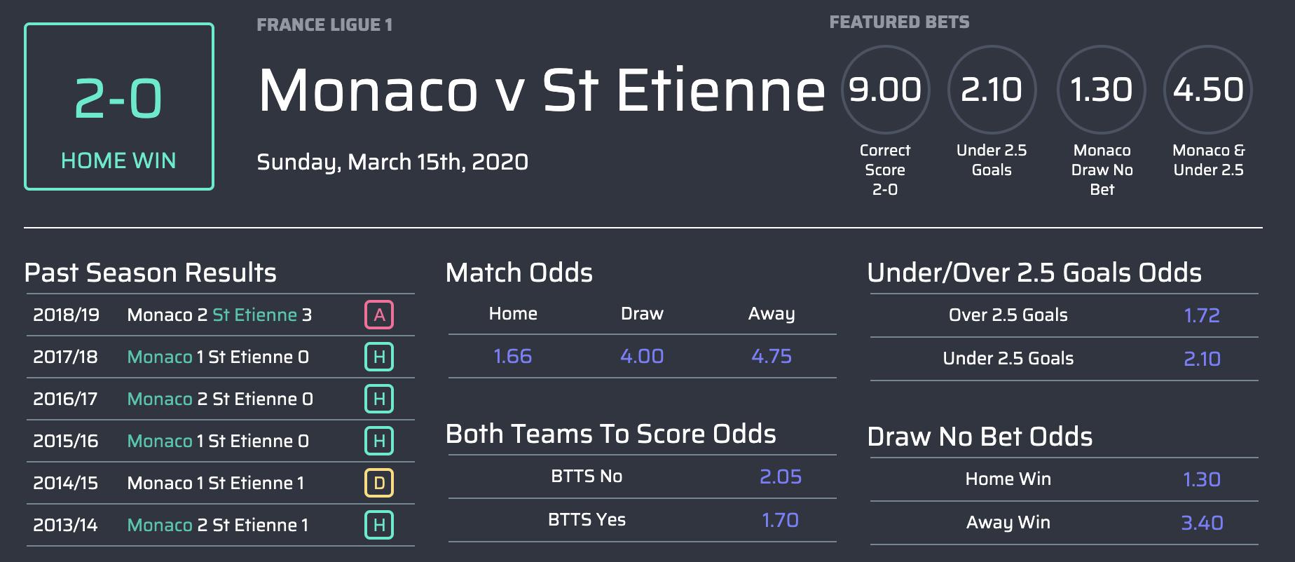 Máy tính dự đoán kết quả bóng đá Pháp Ligue 1 vòng 29-9