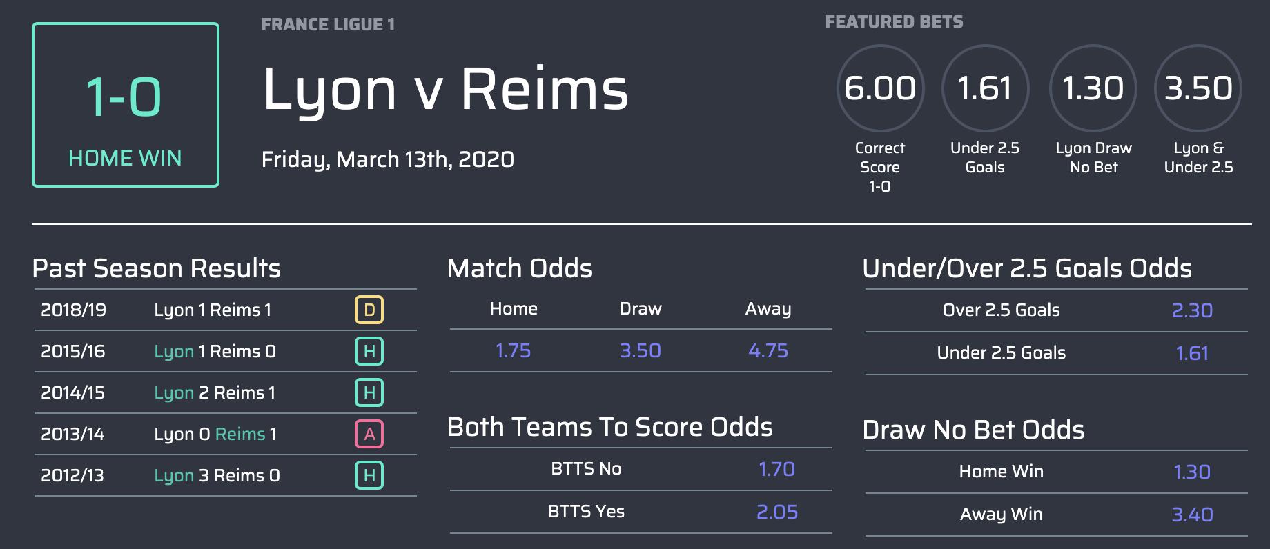 Máy tính dự đoán kết quả bóng đá Pháp Ligue 1 vòng 29-1