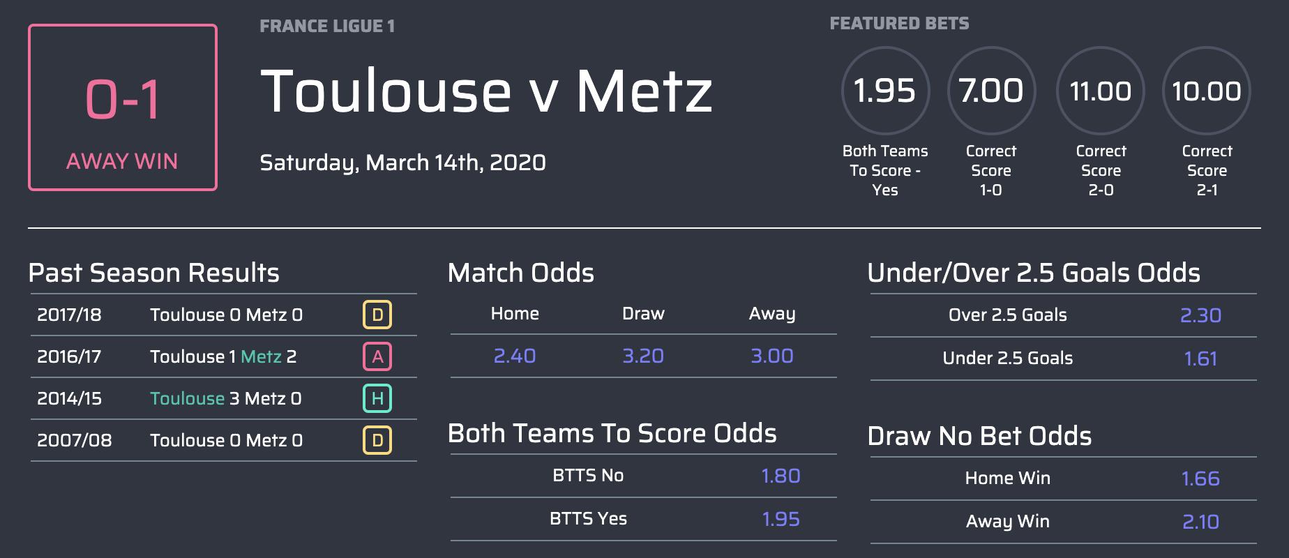 Máy tính dự đoán kết quả bóng đá Pháp Ligue 1 vòng 29-7