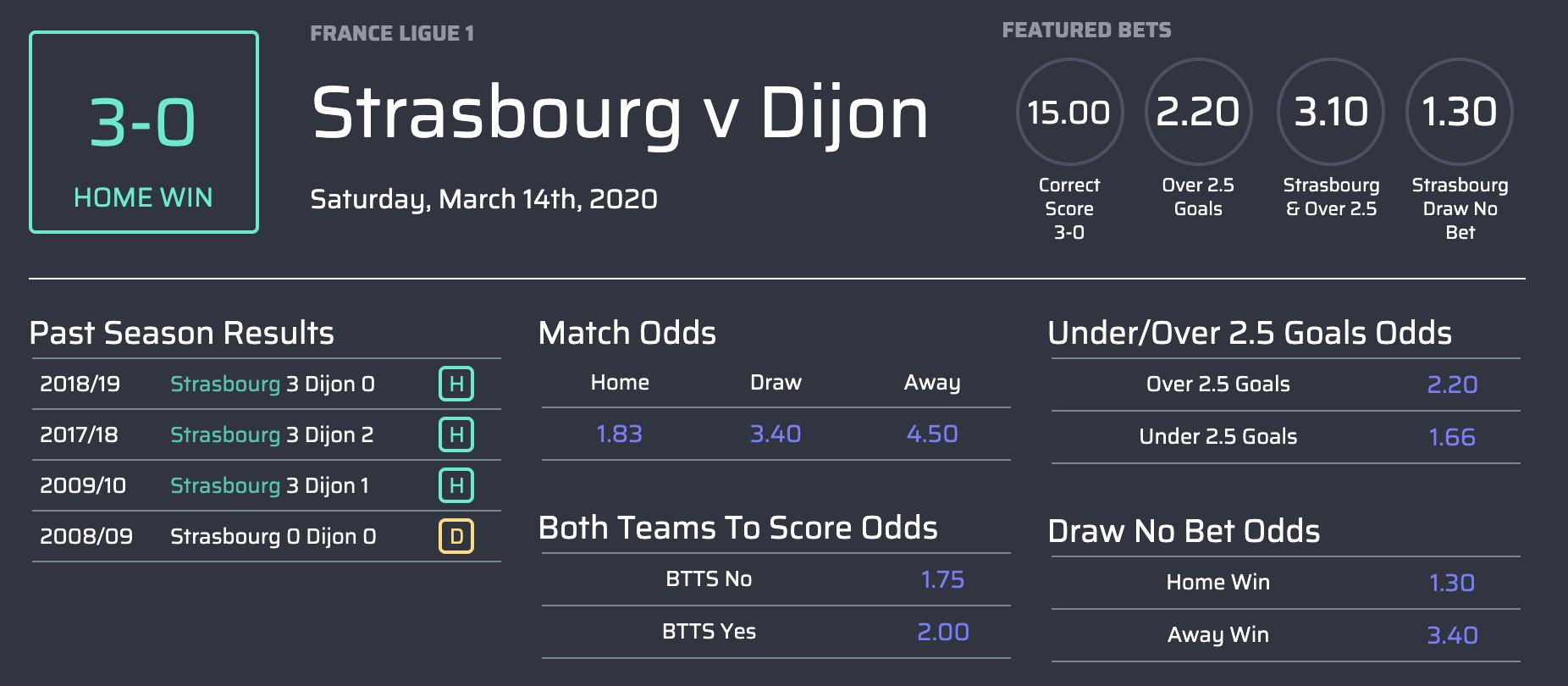 Máy tính dự đoán kết quả bóng đá Pháp Ligue 1 vòng 29-6