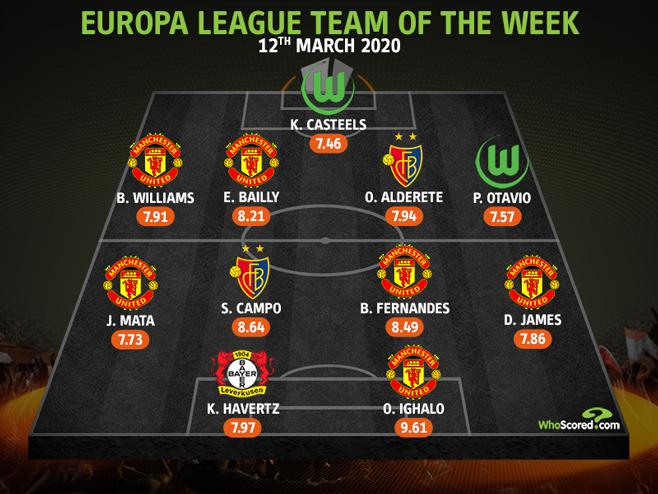 Đội hình tiêu biểu Europa League lượt đi vòng 1/8 -1