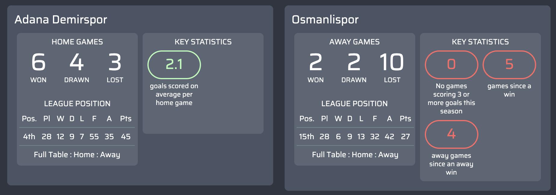 Máy tính dự đoán bóng đá vòng 29 giải bóng đá hạng  1 Thổ Nhĩ Kỳ-8