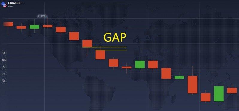 Cara membuka deal dengan IQ Option ketika pasar sedang tutup?-2