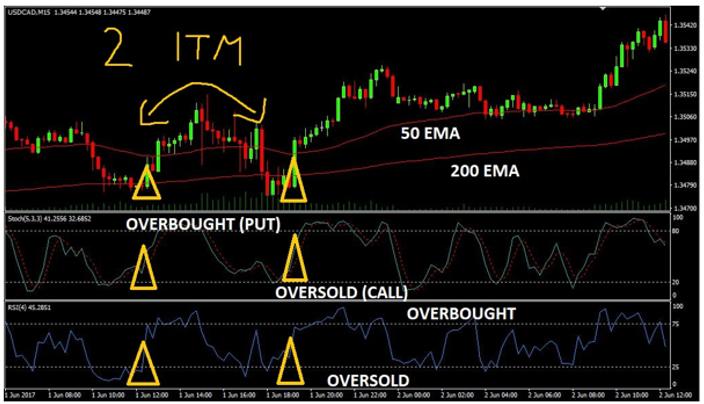 Software Trading Otomatis Terbaik Untuk Trader