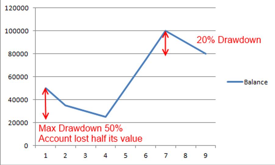 Cara Menghasilkan Uang Online Dengan Binary Options Trading