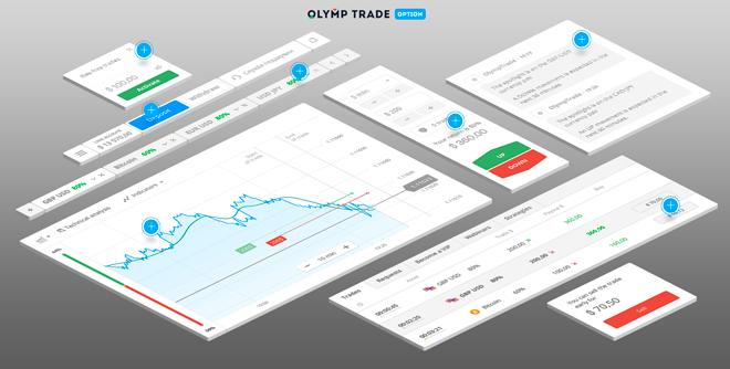 รีวิว Olymp Trade – โบรกเกอร์หลอกลวงหรือของจริง?-2