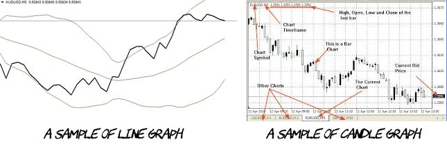 วิธีการอ่านกราฟสำหรับมือใหม่-1