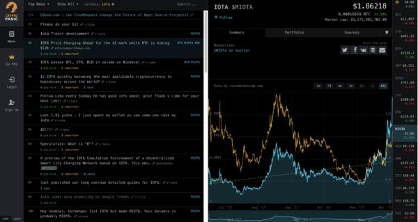 Parte 7: Análisis fundamental - Trading de criptomonedas-1