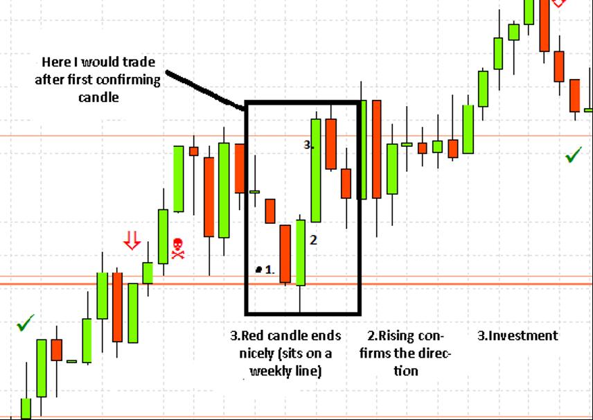 Bagian 13: Analisis Teknis - Sitting candle-4