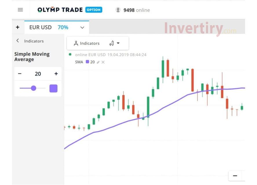 ¿Cómo negociar con la línea SMA20 en Olymp Trade?-2