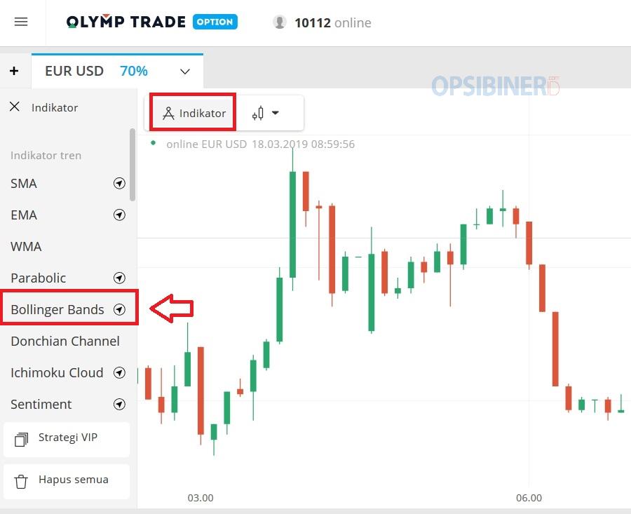 Cara Menggunakan Indikator Bollinger Band di Olymp Trade-1