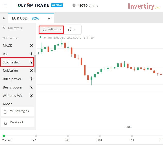 ¿Cómo utilizar el indicador Stochastic en Olymp Trade?-1