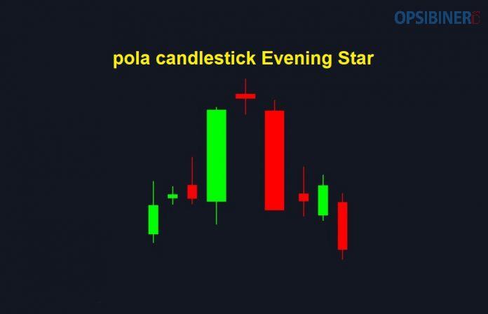 Cara Menggunakan Candlestick Evening Star di Olymp Trade-1