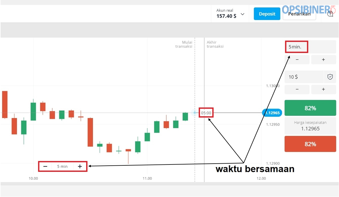 Strategi Trading Menggunakan Warna Kandil di Olymp Trade-2