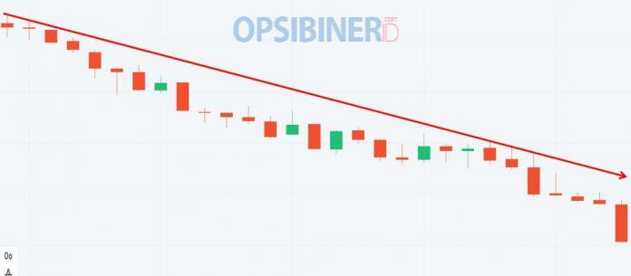 Strategi Trading T.L.S di Olymp Trade, Metode Efektif untuk Profit Konsisten-2