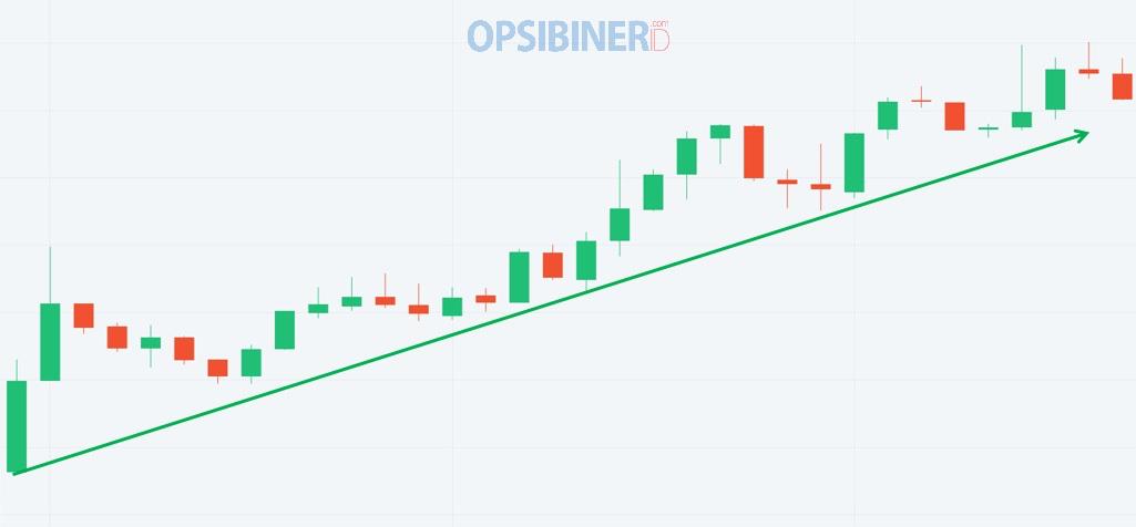 Strategi Trading T.L.S di Olymp Trade, Metode Efektif untuk Profit Konsisten-1
