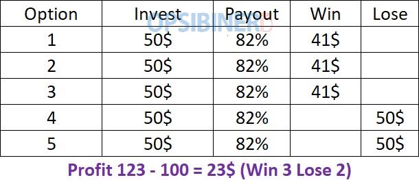 Strategi Trading T.L.S di Olymp Trade, Metode Efektif untuk Profit Konsisten-5