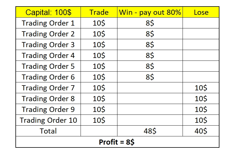 Cara Trading di Olymp Trade dengan Strategi Kandil Uji yang Terbukti Efektif-4