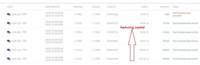 Cara Trading di Olymp Trade dengan Strategi Kandil Uji yang Terbukti Efektif-5