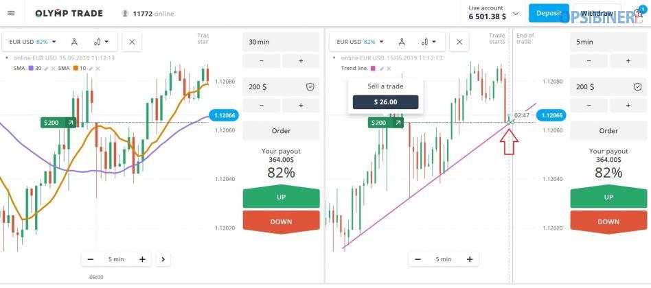Cara Mendapatkan Uang di Olymp Trade bagi Full Time Trader-3