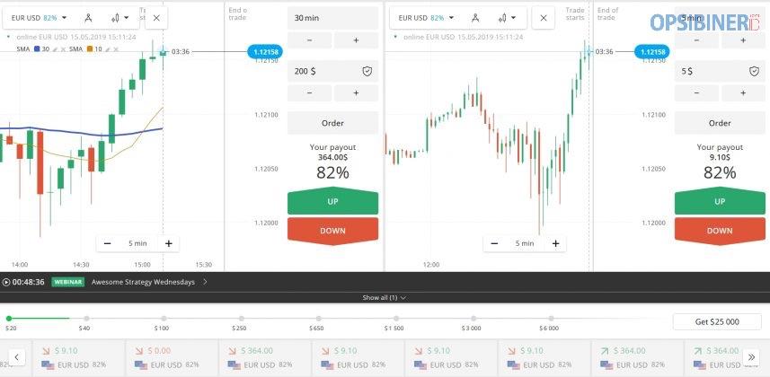 Cara Mendapatkan Uang di Olymp Trade bagi Full Time Trader-5