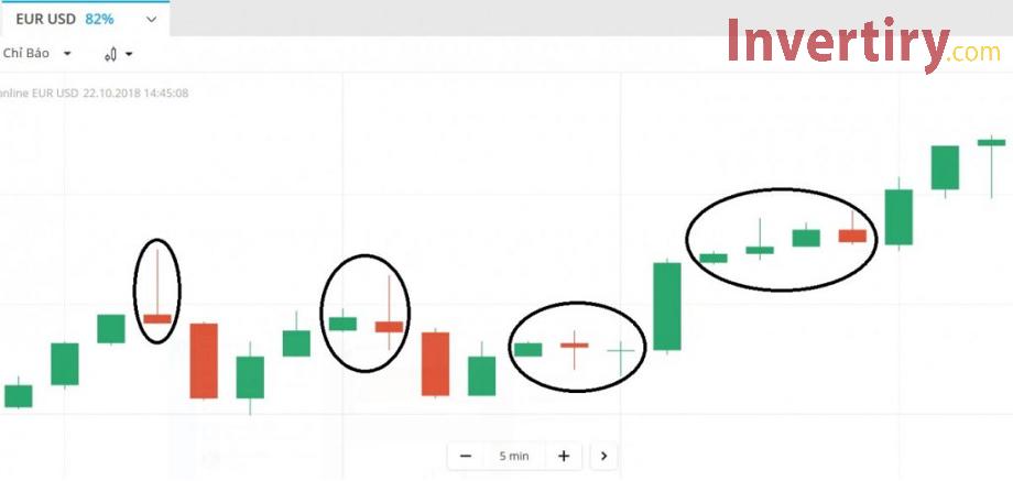 ¿Cómo tradear en Olymp Trade utilizando el método del juego? Una estrategia que no necesita mucha paciencia-2