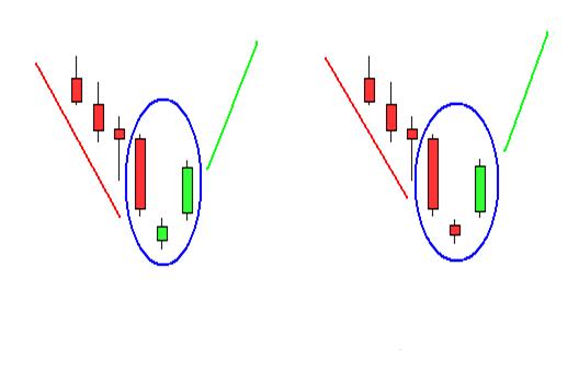 ¿Cómo determinar el precio más bajo en Olymp Trade usando el patrón de Candlesticks Morning Star?-2