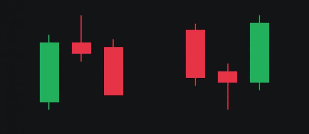 Pin Bar: ¿Qué es? ¿Cómo usarlo de forma efectiva cuando se comercia por medio de Olymp Trade?-2