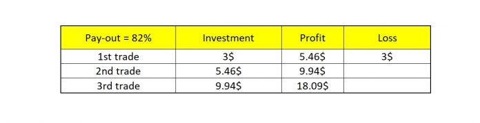 Strategi Trading di Olymp Trade Menggunakan Model W yang Mudah nan Akurat-7