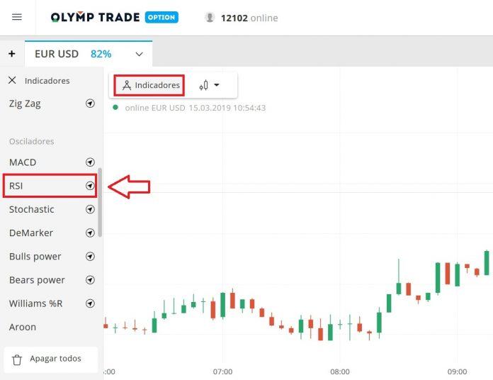 Strategi Trading di Olymp Trade Menggunakan Model W yang Mudah nan Akurat-3
