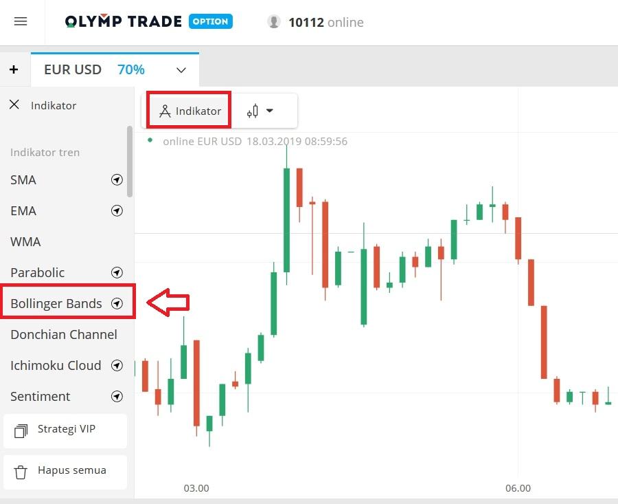 Strategi Trading di Olymp Trade dengan Bollinger Bands dan Support Resistance-4