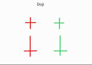 รูปแบบการกลับตัวของแท่งเทียน Candlestick Reversal Patterns -6