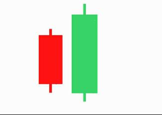 รูปแบบการกลับตัวของแท่งเทียน Candlestick Reversal Patterns -3